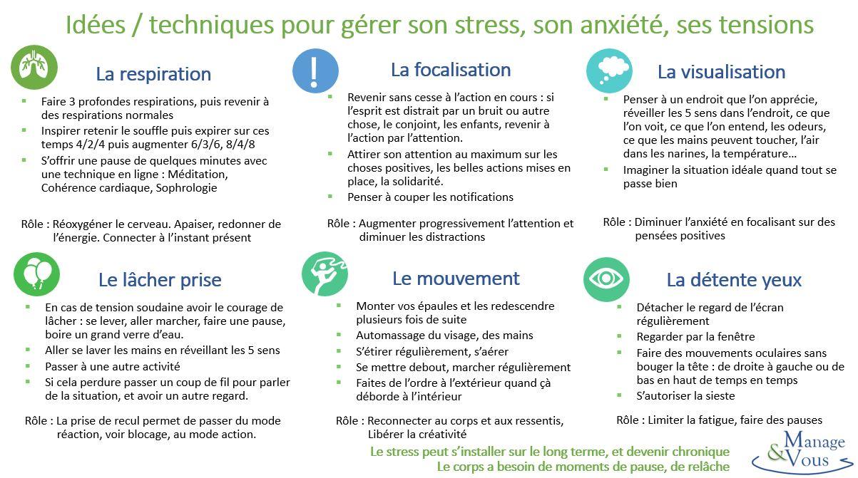 technique gestion du stress